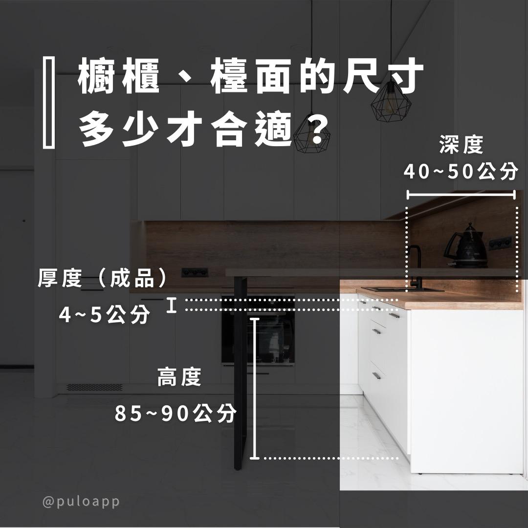 廚房空間的效用對於常下廚的人相當重要,廚房櫥櫃的尺寸、高度不僅與料理的順暢度息息相關,同時也要將成員的使用習慣考慮在內,不論在櫥櫃或是檯面的尺寸設計都是非常需要細心地規劃!