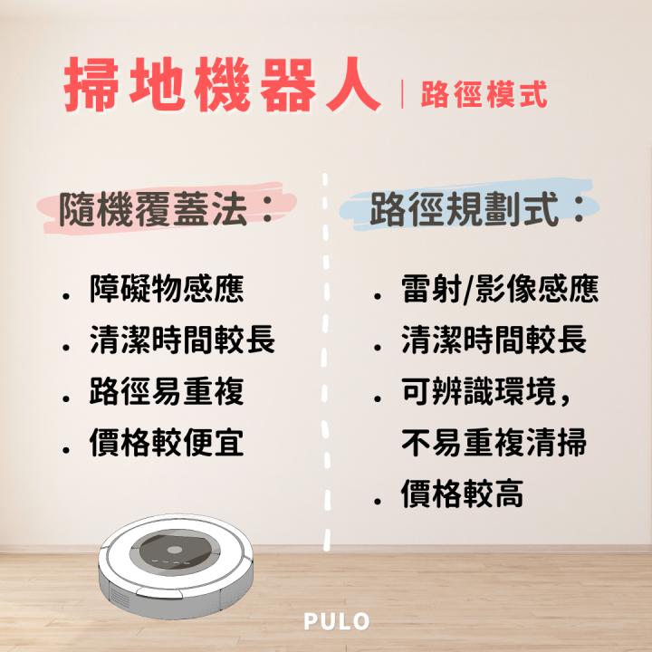 說明掃地機器人的路徑模式-PULO裝潢平台