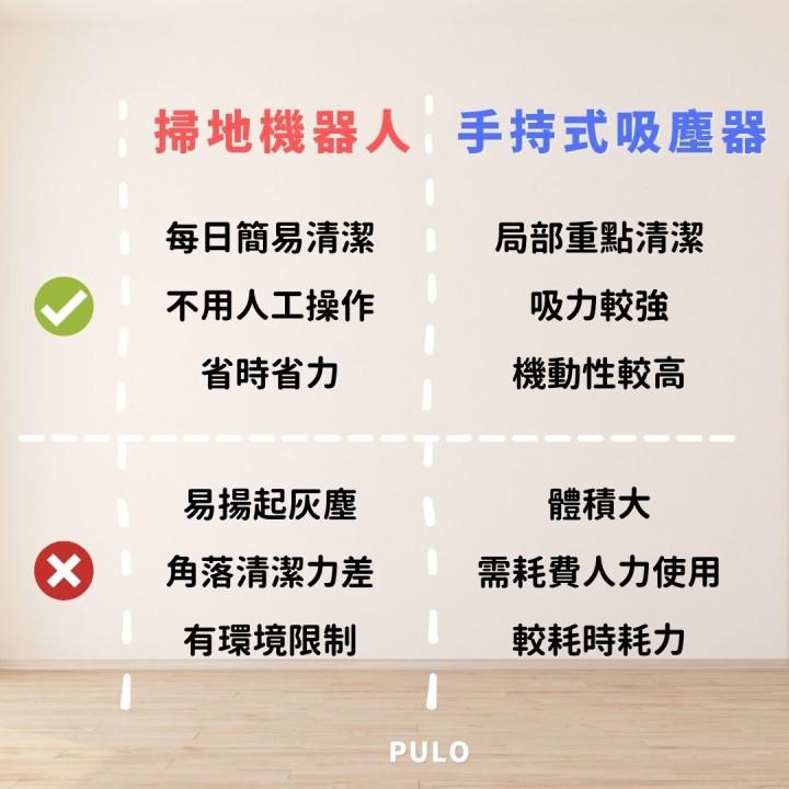 掃地機器人PK手持吸塵 優缺點-PULO裝潢平台