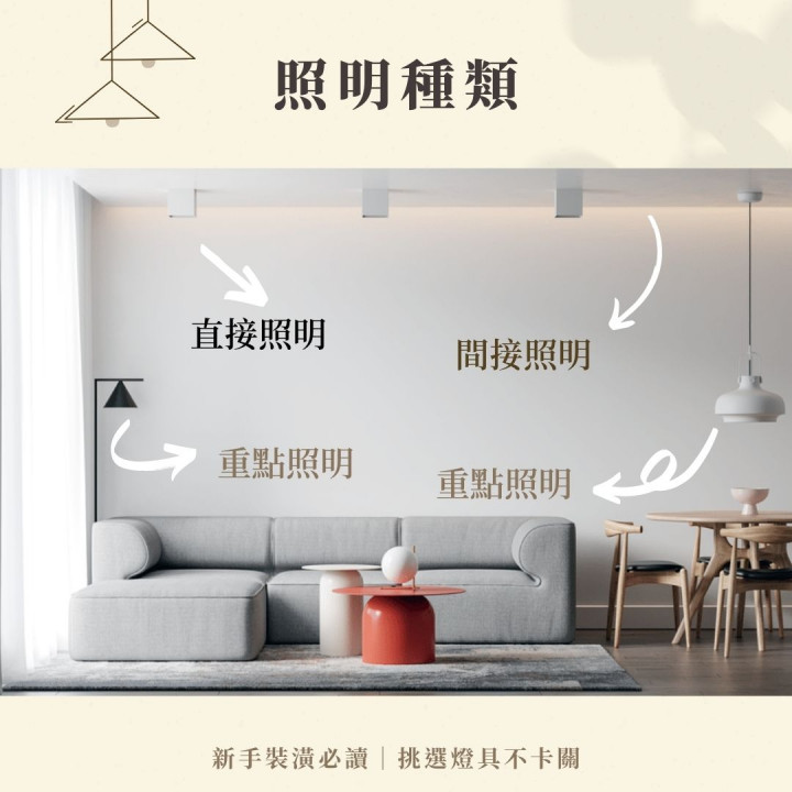 【裝潢費用-燈具篇】裝潢臥室和客廳照明大不同,挑選燈具3大須知中的照明種類圖片