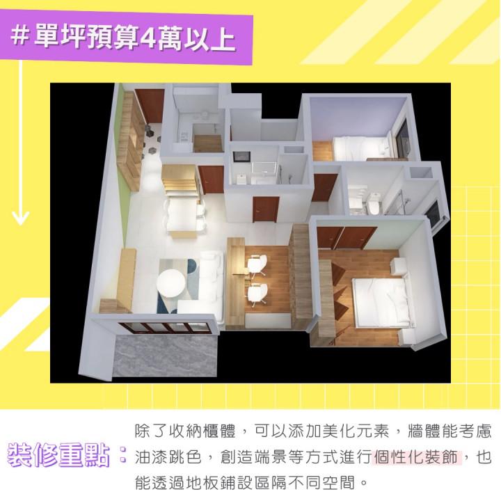 20坪新成屋兩房一廳☞單坪裝潢費用 4 萬:,總預算就有80萬以上除了上述收納空間的櫃體,可以添加更多美化的元素。天花板除了主燈、次要照明外,更能添加裝飾的輔助照明。